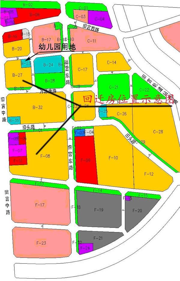 大兴区地铁亦庄线旧宫东站回迁安置房项目环境影响评价公示(第一次图片